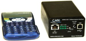 ARINC 825 CANflight Size Comparison